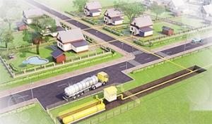 Газификация поселка, СНТ, поселения